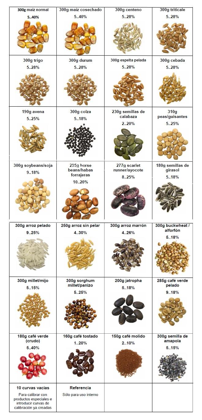 Medidor de Humedad de grano para cereales
