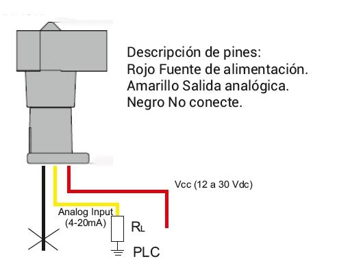 Comprar Sensor de viento con salida analógica 4 - 20 mA