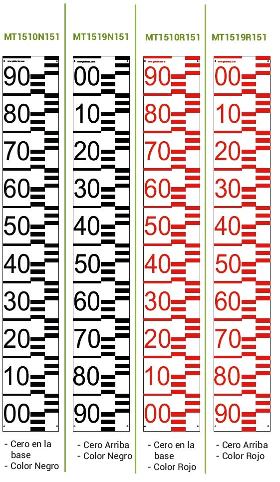 Comprar Medidor de pH portátil con sonda de inserción para medición en alimentos