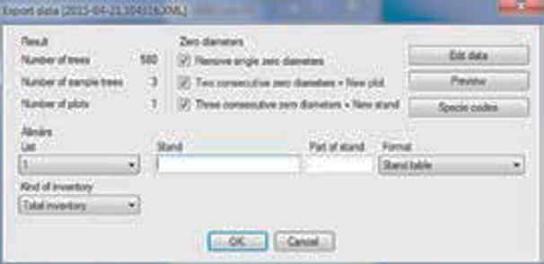 Forcipula digital Mantax Digitech II